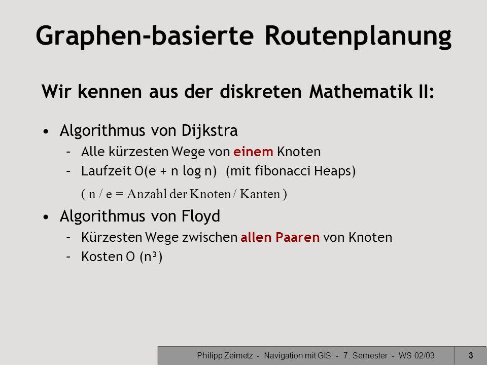 Graphen-basierte Routenplanung