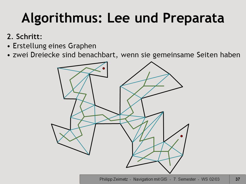 Algorithmus: Lee und Preparata