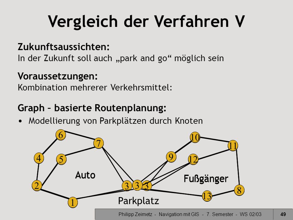 Vergleich der Verfahren V