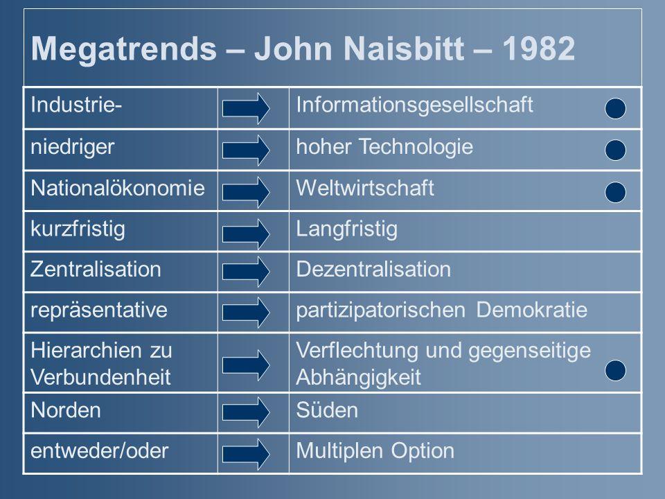 Megatrends – John Naisbitt – 1982