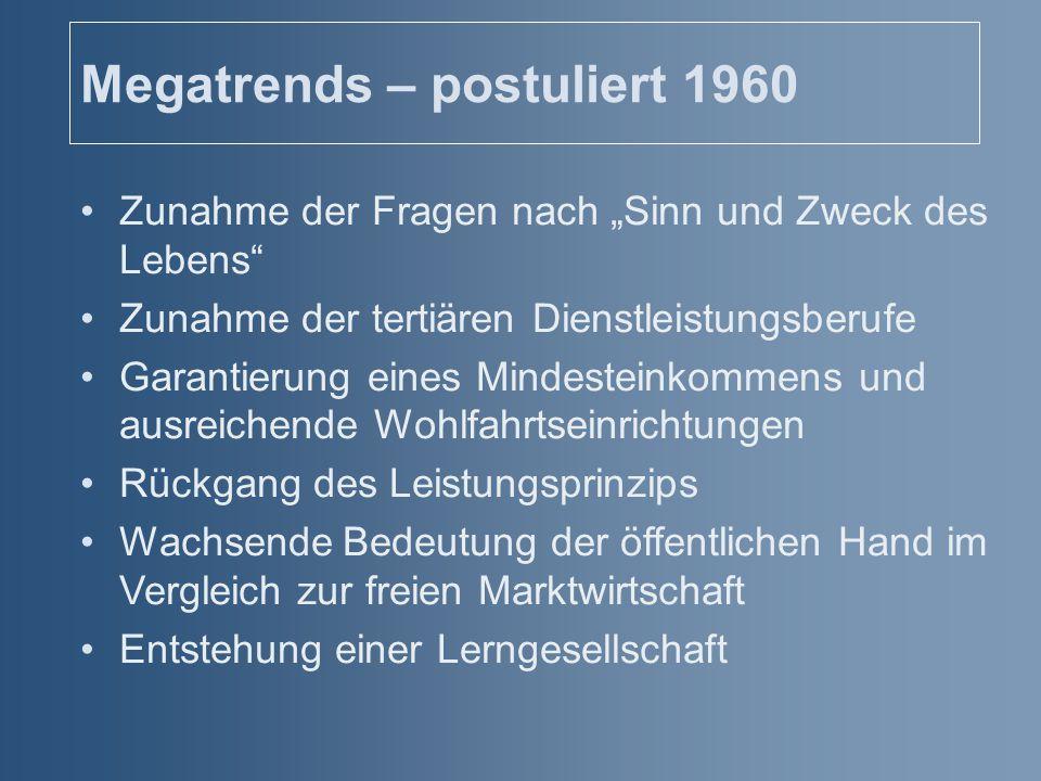 Megatrends – postuliert 1960
