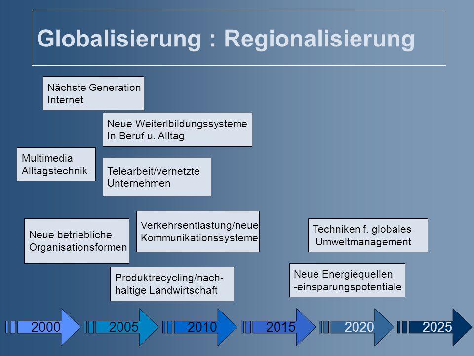 Globalisierung : Regionalisierung