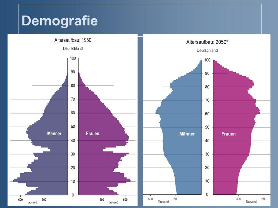 """Demografie Der heutige Schlüsselbegriff ist """"Lebenserwartung . Sie ist nicht mehr prognostizierbar."""