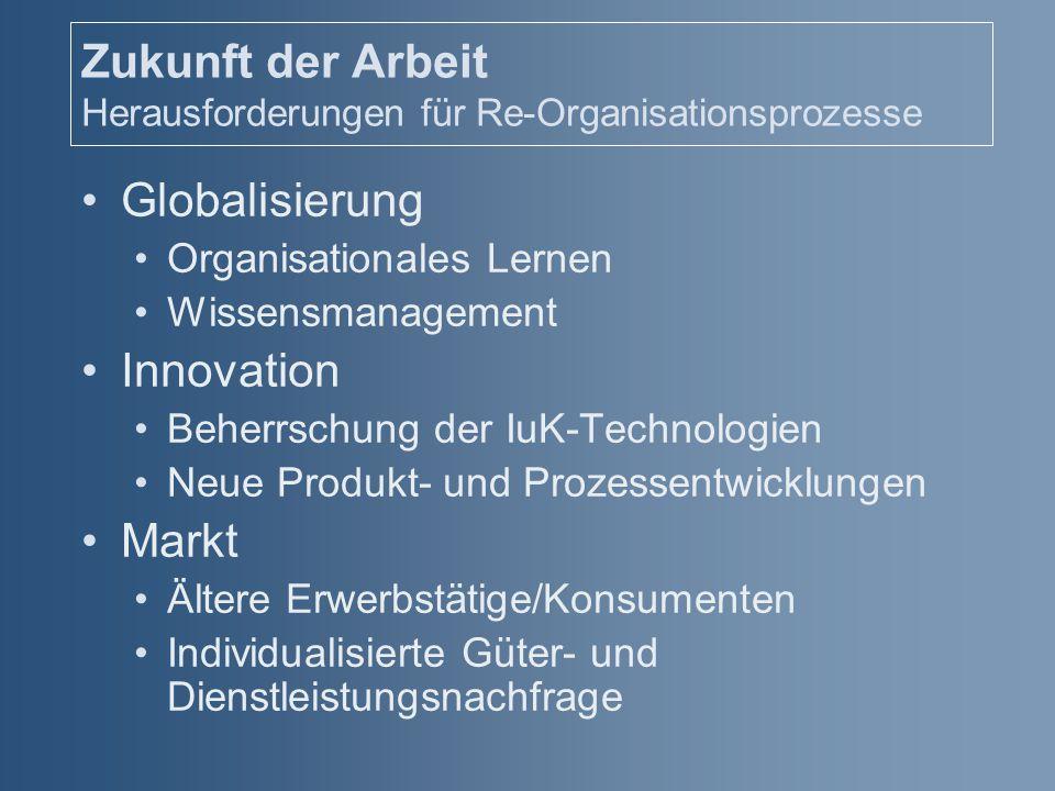 Zukunft der Arbeit Herausforderungen für Re-Organisationsprozesse