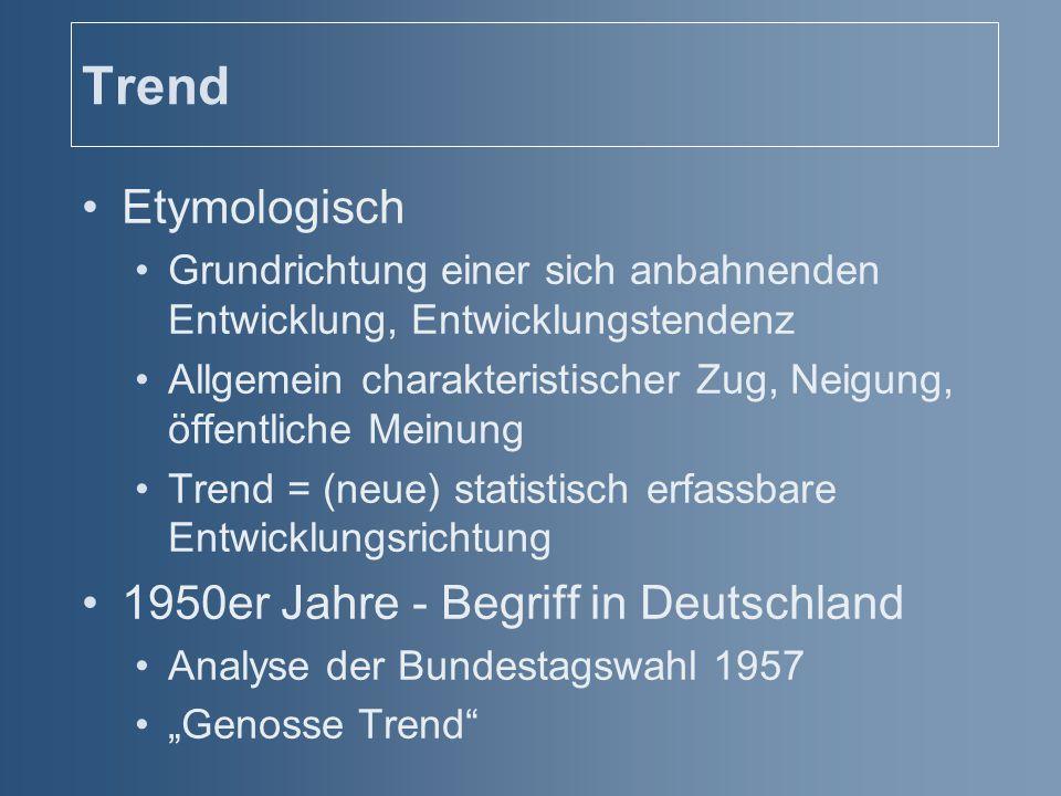 Trend Etymologisch 1950er Jahre - Begriff in Deutschland