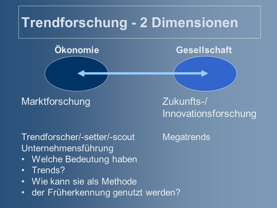 Trendforschung - 2 Dimensionen