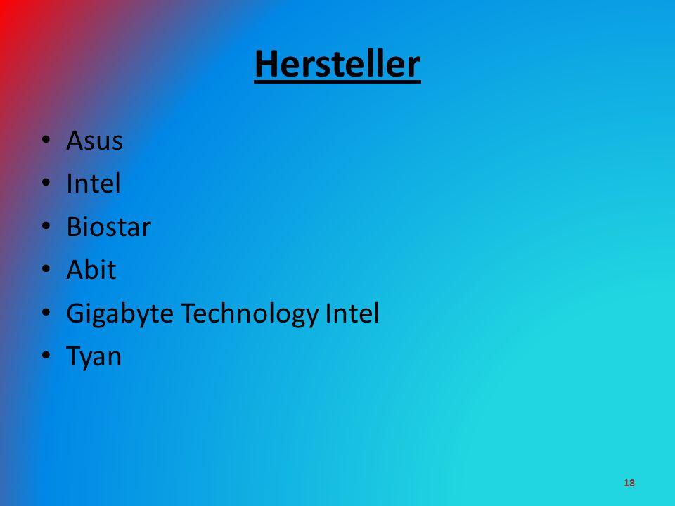 Hersteller Asus Intel Biostar Abit Gigabyte Technology Intel Tyan
