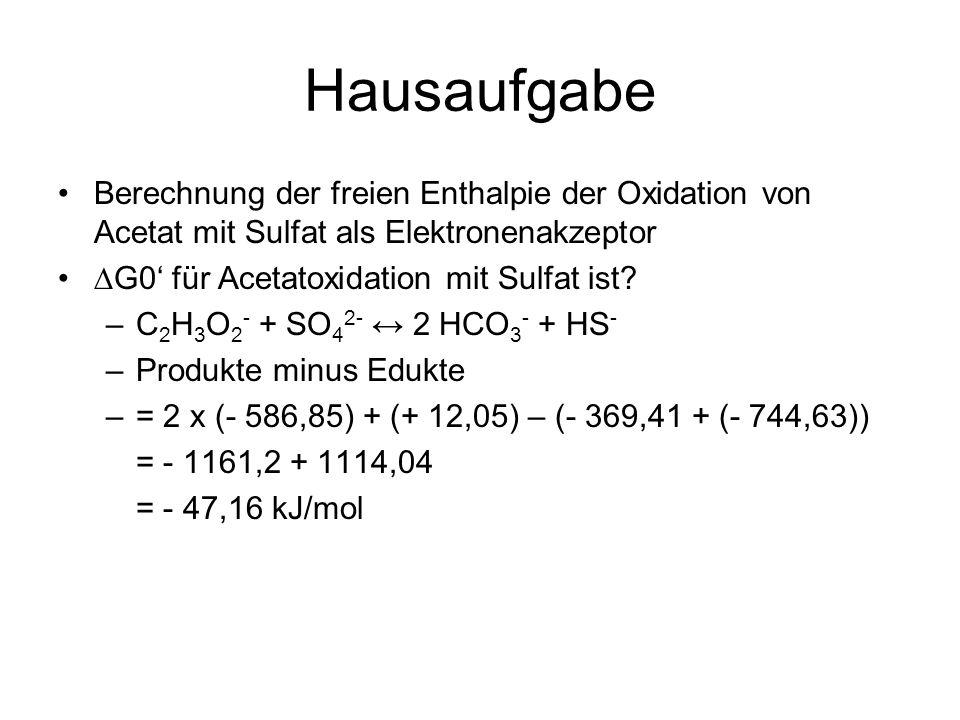 Hausaufgabe Berechnung der freien Enthalpie der Oxidation von Acetat mit Sulfat als Elektronenakzeptor.