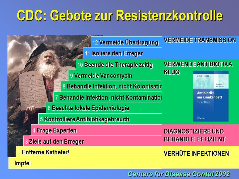 CDC: Gebote zur Resistenzkontrolle