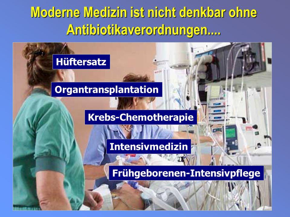Moderne Medizin ist nicht denkbar ohne Antibiotikaverordnungen....