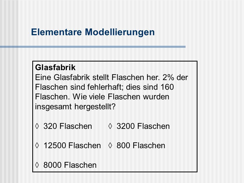 Elementare Modellierungen