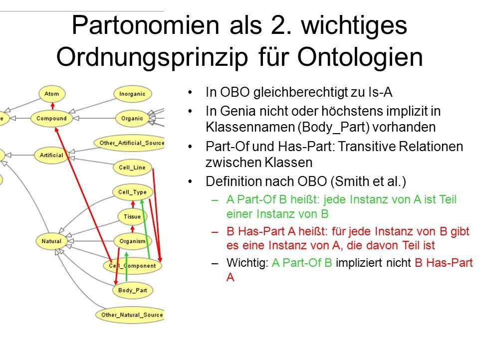 Partonomien als 2. wichtiges Ordnungsprinzip für Ontologien