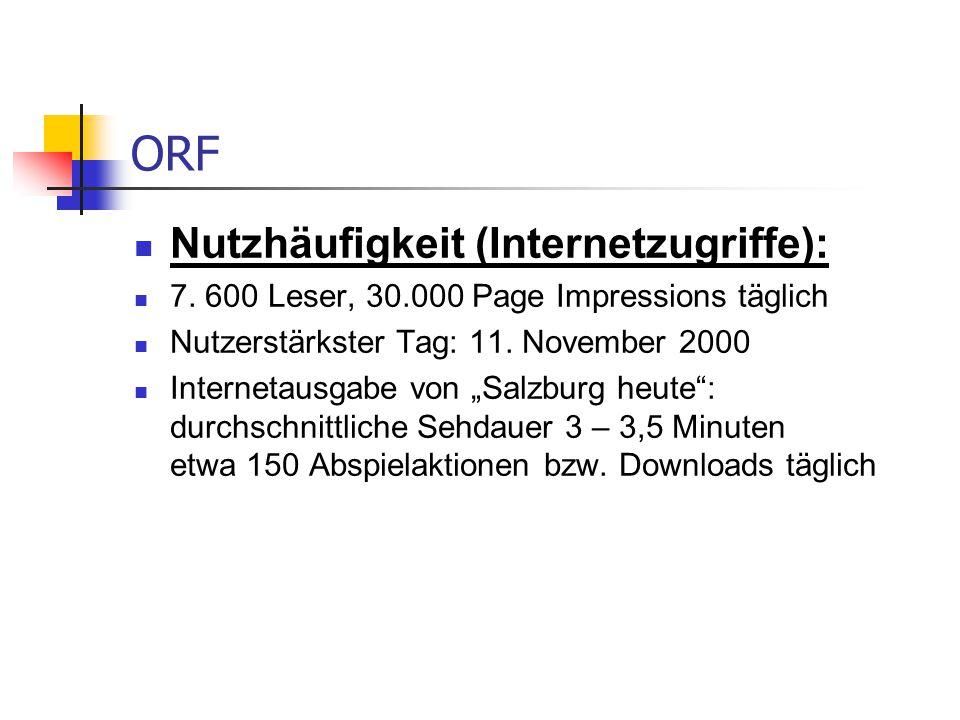 ORF Nutzhäufigkeit (Internetzugriffe):