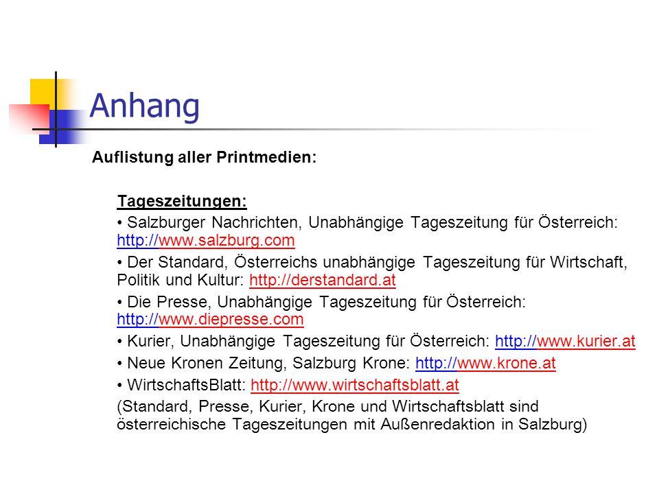 Anhang Auflistung aller Printmedien: Tageszeitungen: