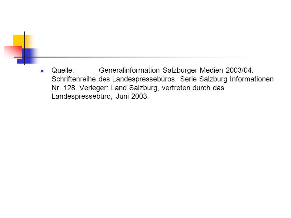Quelle:. Generalinformation Salzburger Medien 2003/04