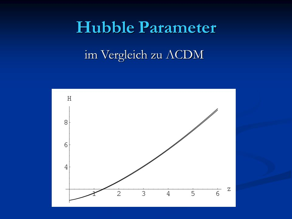 Hubble Parameter im Vergleich zu ΛCDM
