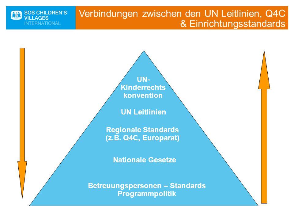 Verbindungen zwischen den UN Leitlinien, Q4C & Einrichtungsstandards