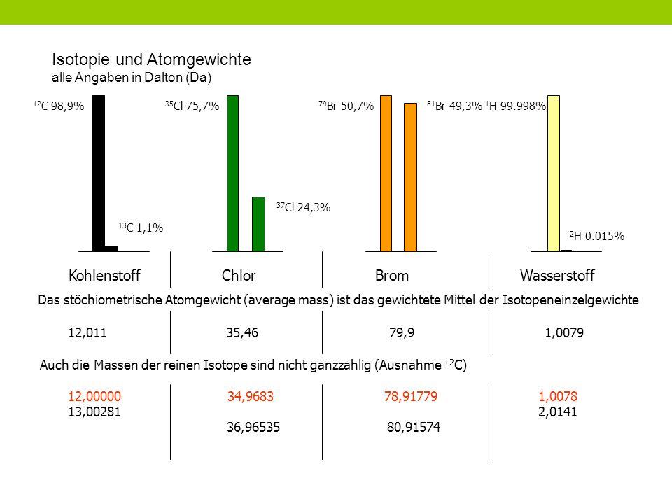 Isotopie und Atomgewichte alle Angaben in Dalton (Da)