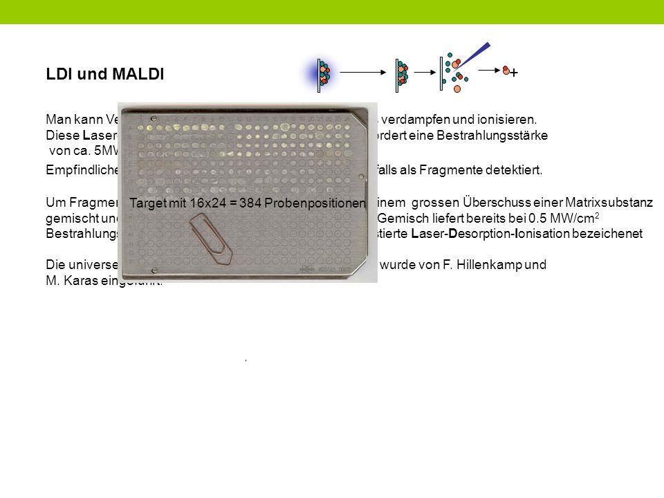+ LDI und MALDI. Target mit 16x24 = 384 Probenpositionen. Man kann Verbindungen durch einen intensiven Laserpuls verdampfen und ionisieren.