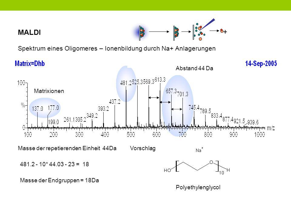 + MALDI. Spektrum eines Oligomeres – Ionenbildung durch Na+ Anlagerungen. Abstand 44 Da. Matrixionen.