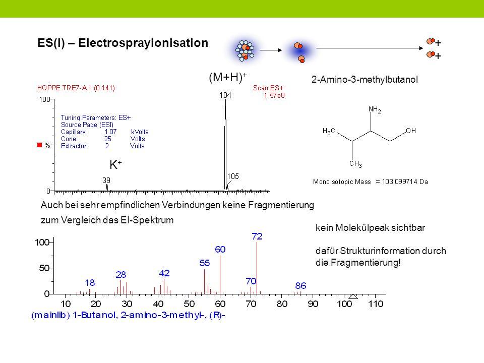 ES(I) – Electrosprayionisation +