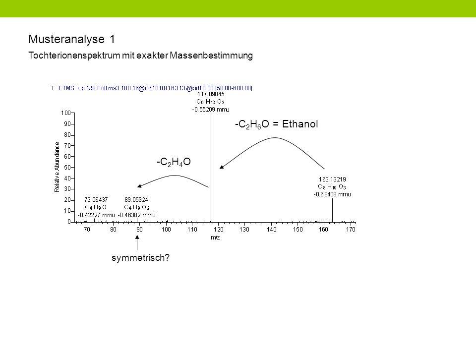 Musteranalyse 1 -C2H6O = Ethanol -C2H4O