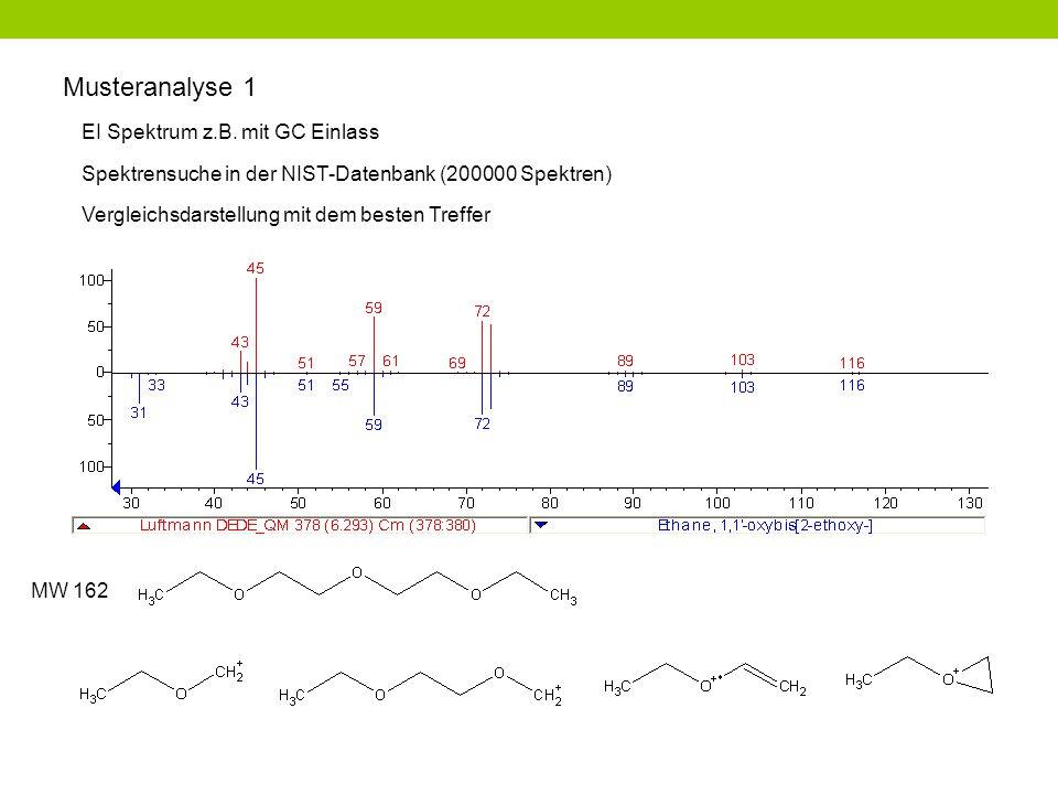 Musteranalyse 1 EI Spektrum z.B. mit GC Einlass