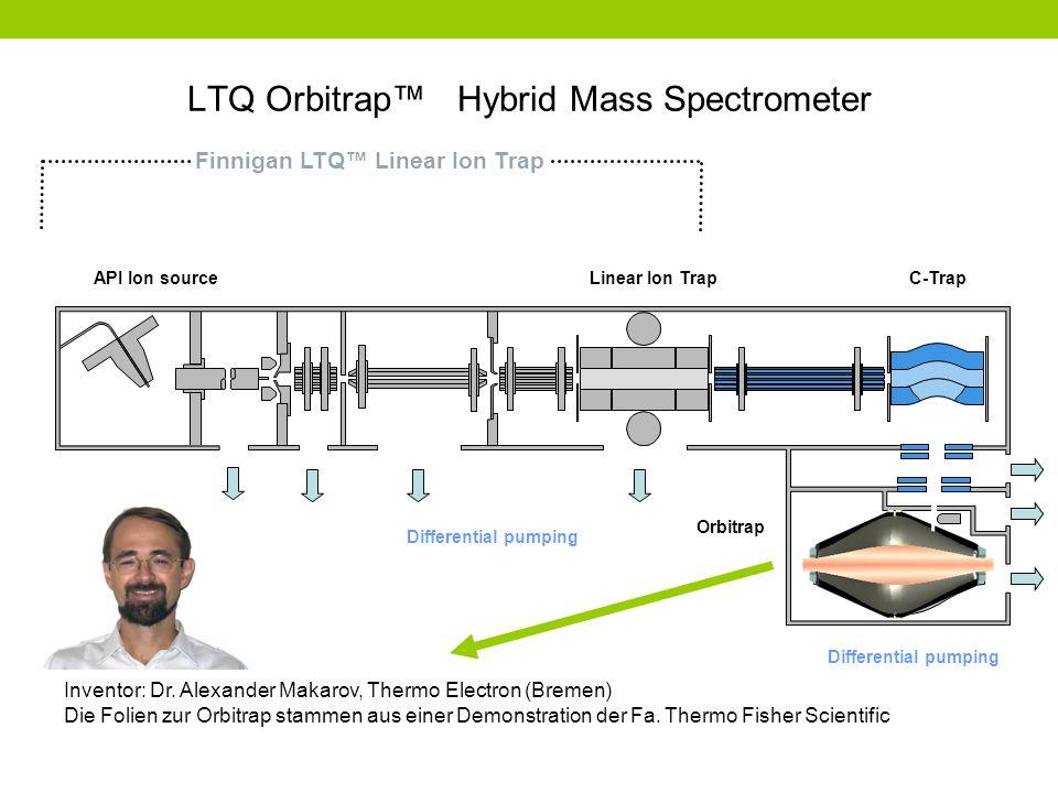 LTQ Orbitrap™ Hybrid Mass Spectrometer
