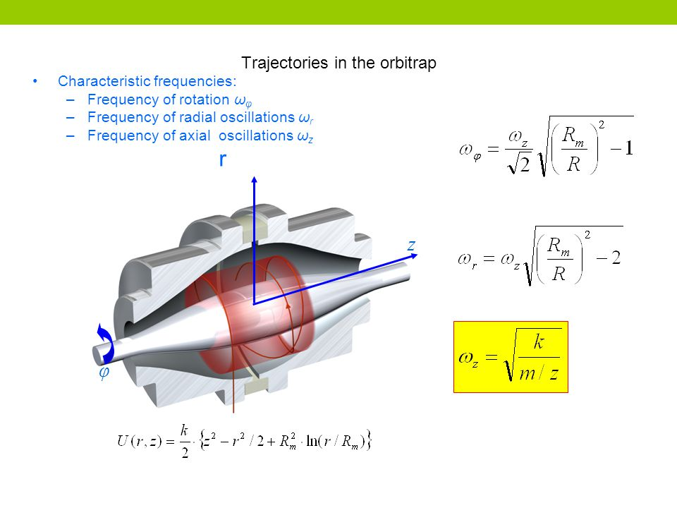 Trajectories in the orbitrap