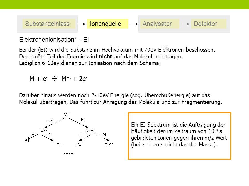Elektronenionisation* - EI