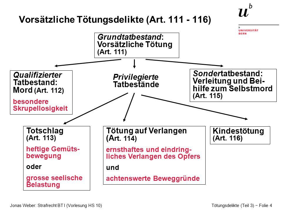 Vorsätzliche Tötungsdelikte (Art. 111 - 116)