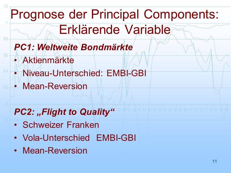 Prognose der Principal Components: Erklärende Variable