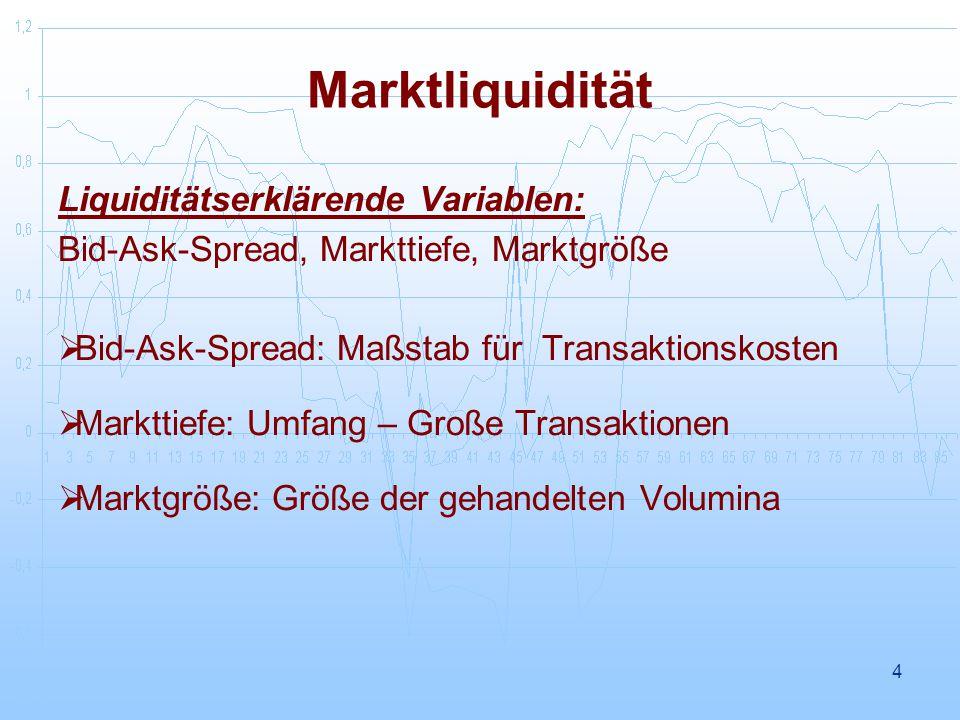 Marktliquidität Liquiditätserklärende Variablen: