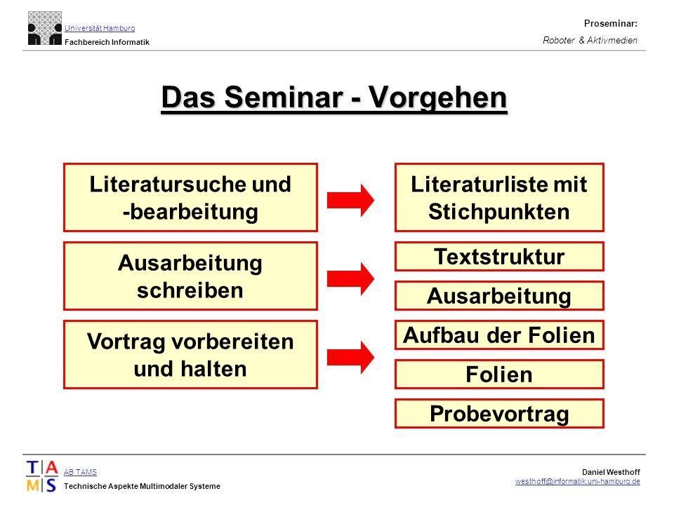 Das Seminar - Vorgehen Literatursuche und -bearbeitung