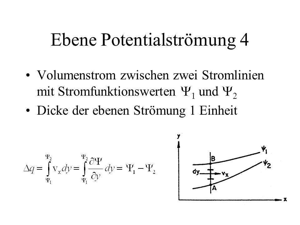 Ebene Potentialströmung 4