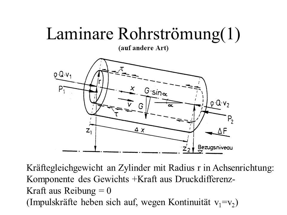 Laminare Rohrströmung(1) (auf andere Art)