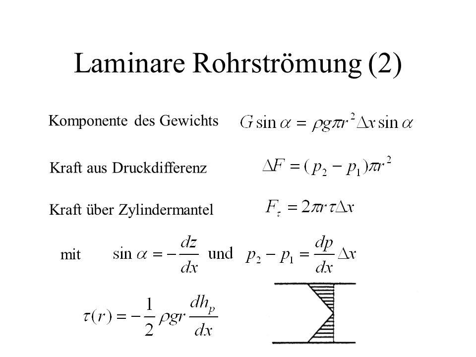 Laminare Rohrströmung (2)