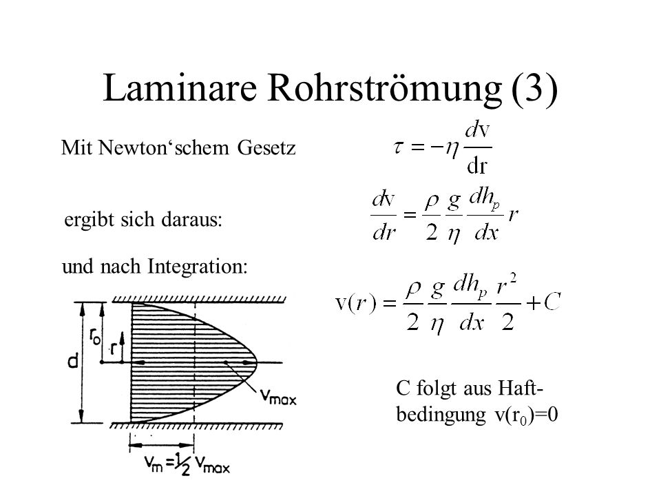 Laminare Rohrströmung (3)