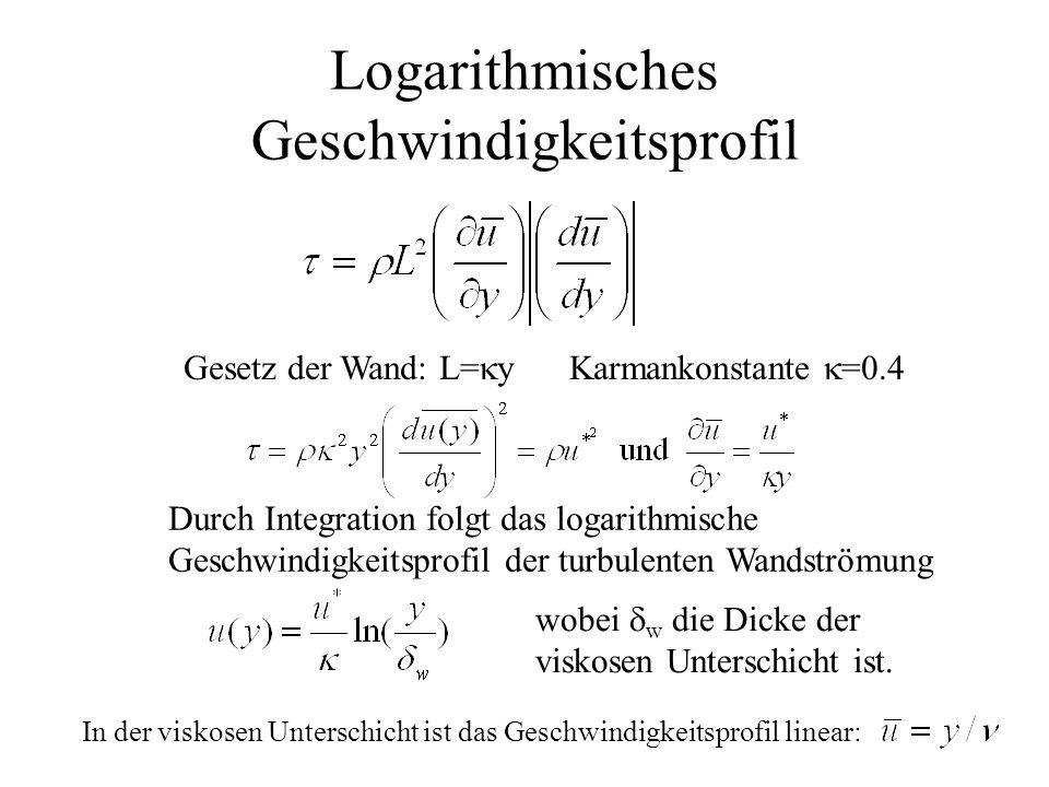 Logarithmisches Geschwindigkeitsprofil