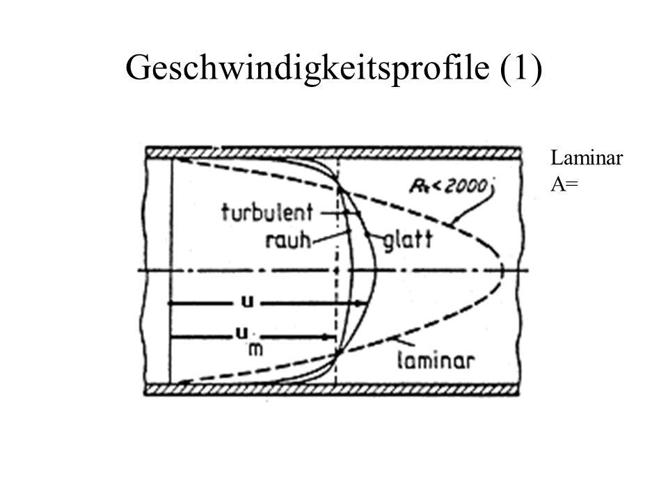 Geschwindigkeitsprofile (1)