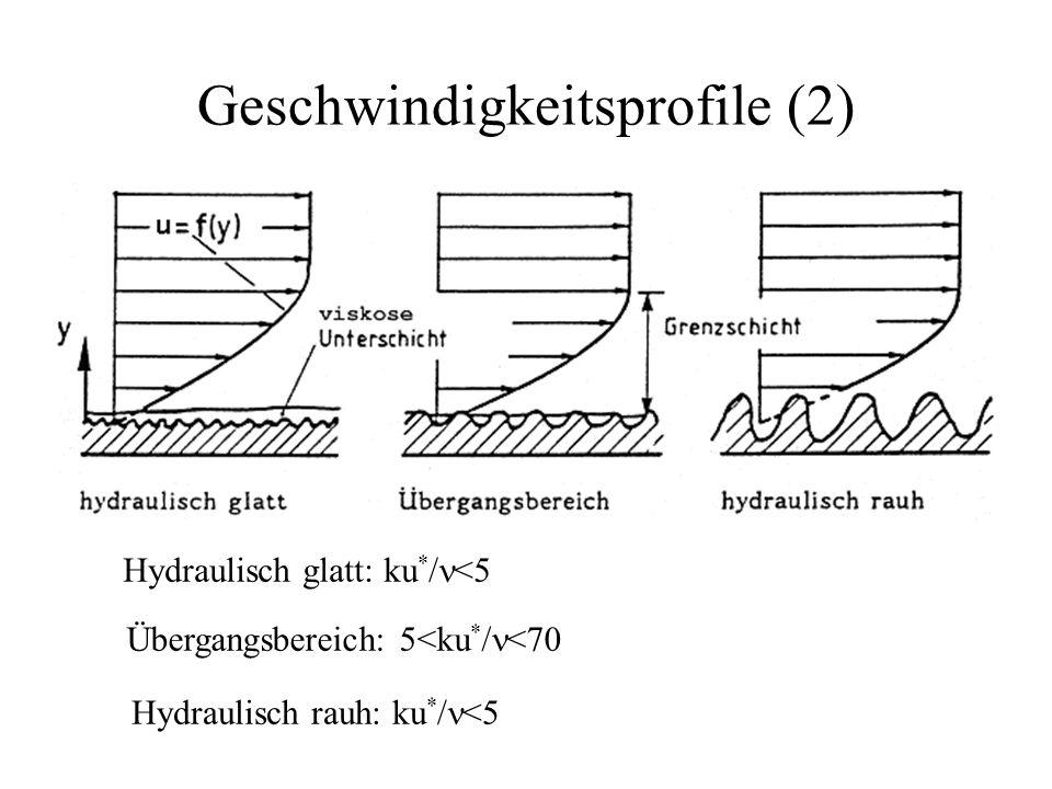 Geschwindigkeitsprofile (2)