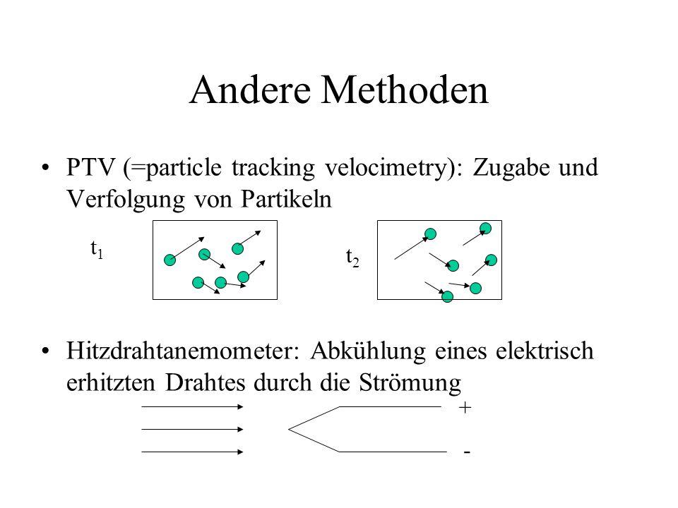 Andere Methoden PTV (=particle tracking velocimetry): Zugabe und Verfolgung von Partikeln.