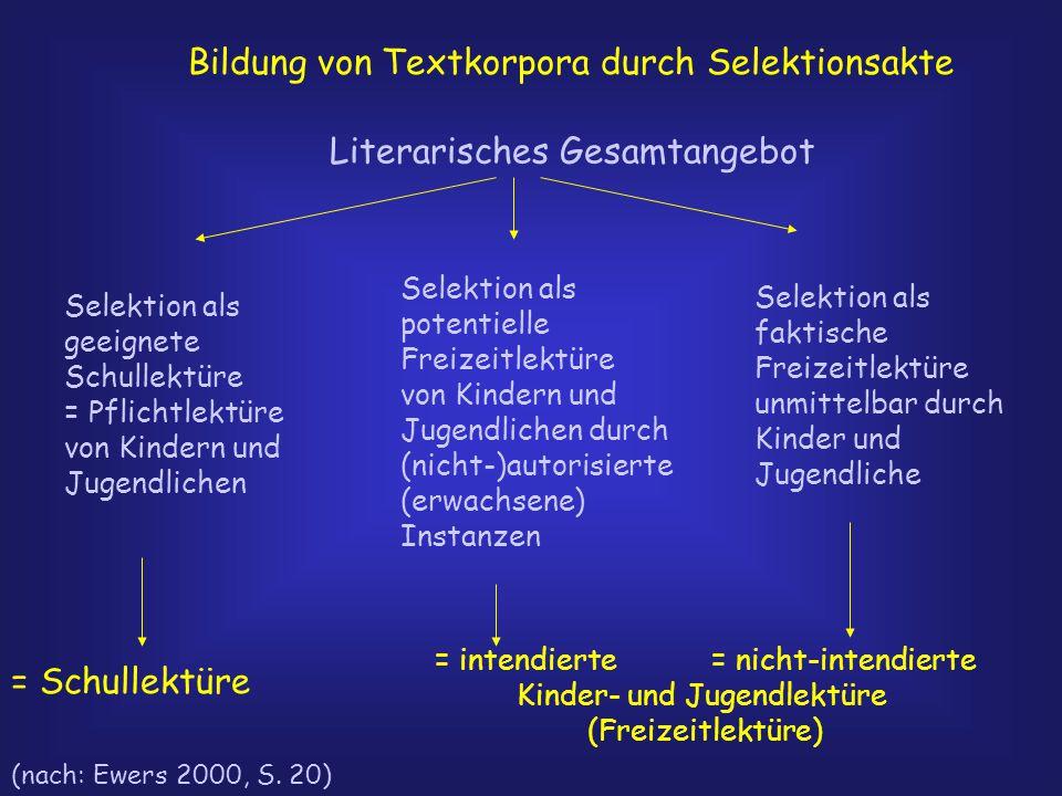 Bildung von Textkorpora durch Selektionsakte