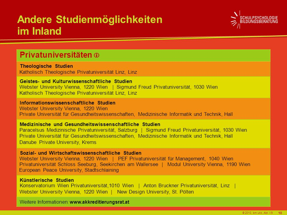 Andere Studienmöglichkeiten im Inland