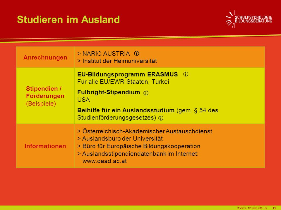 Studieren im Ausland Anrechnungen > NARIC AUSTRIA