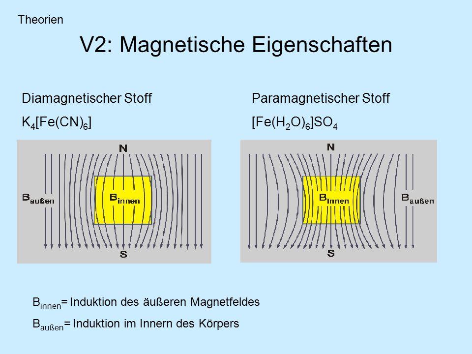 V2: Magnetische Eigenschaften