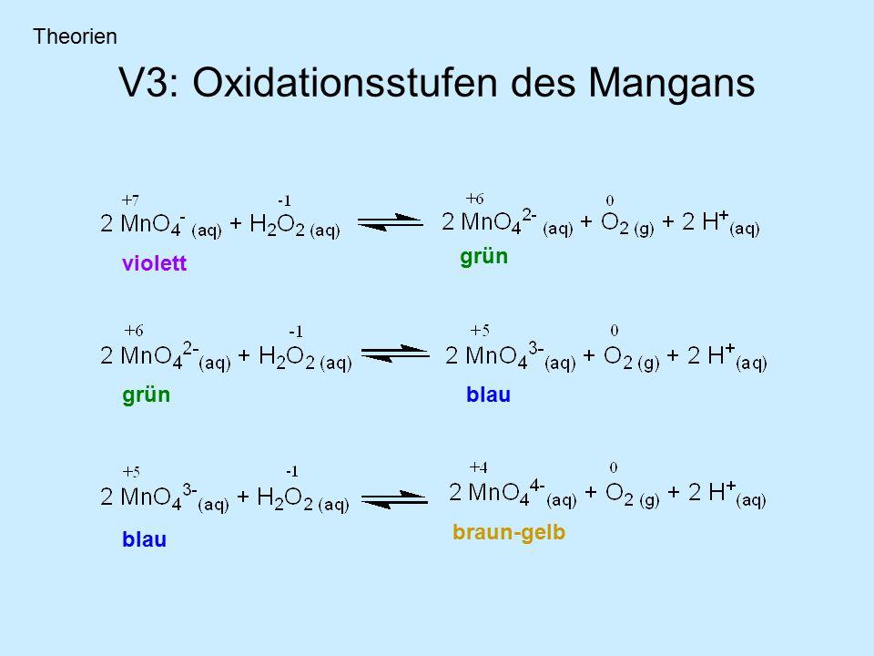 V3: Oxidationsstufen des Mangans