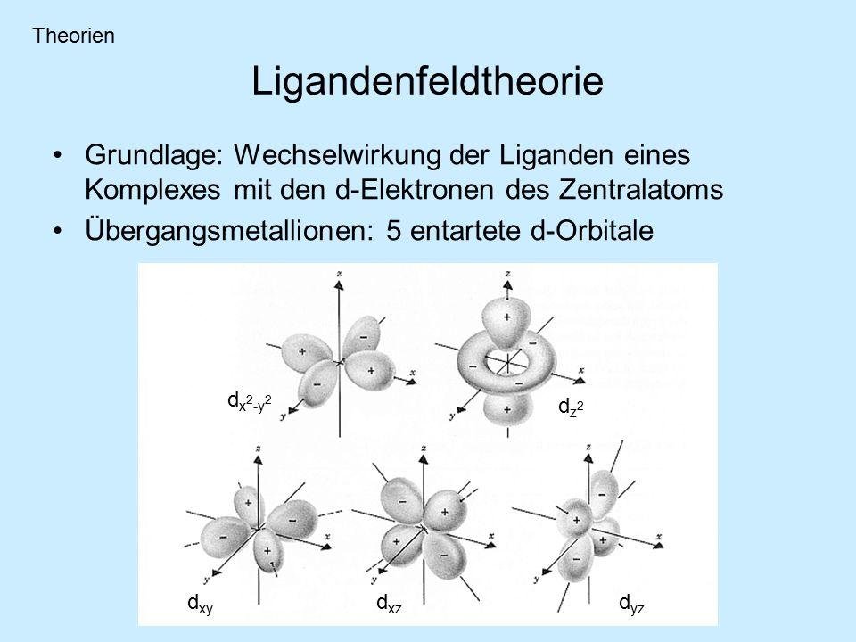Theorien Ligandenfeldtheorie. Grundlage: Wechselwirkung der Liganden eines Komplexes mit den d-Elektronen des Zentralatoms.
