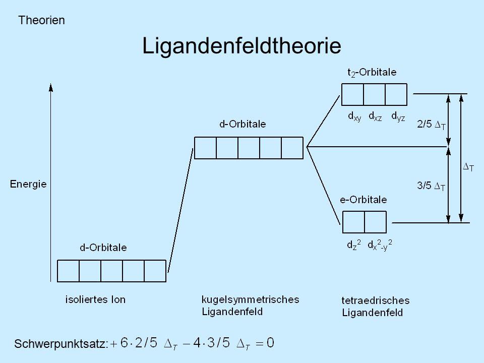 Theorien Ligandenfeldtheorie Schwerpunktsatz: