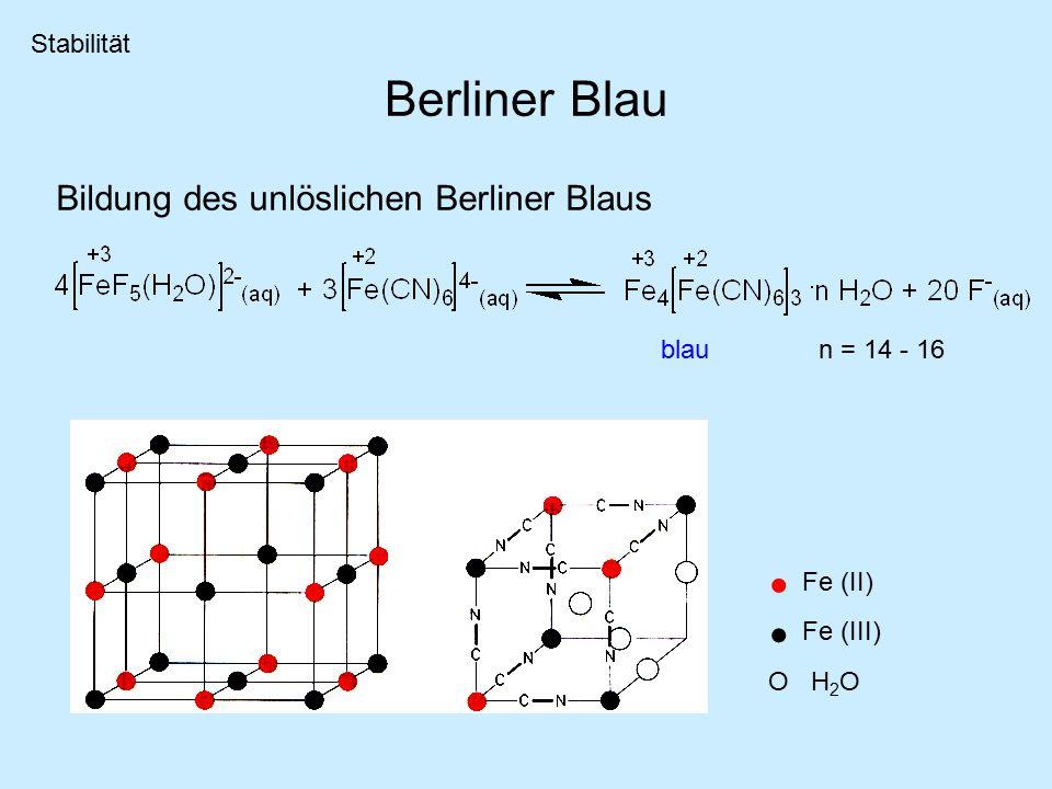 Berliner Blau Bildung des unlöslichen Berliner Blaus Stabilität blau